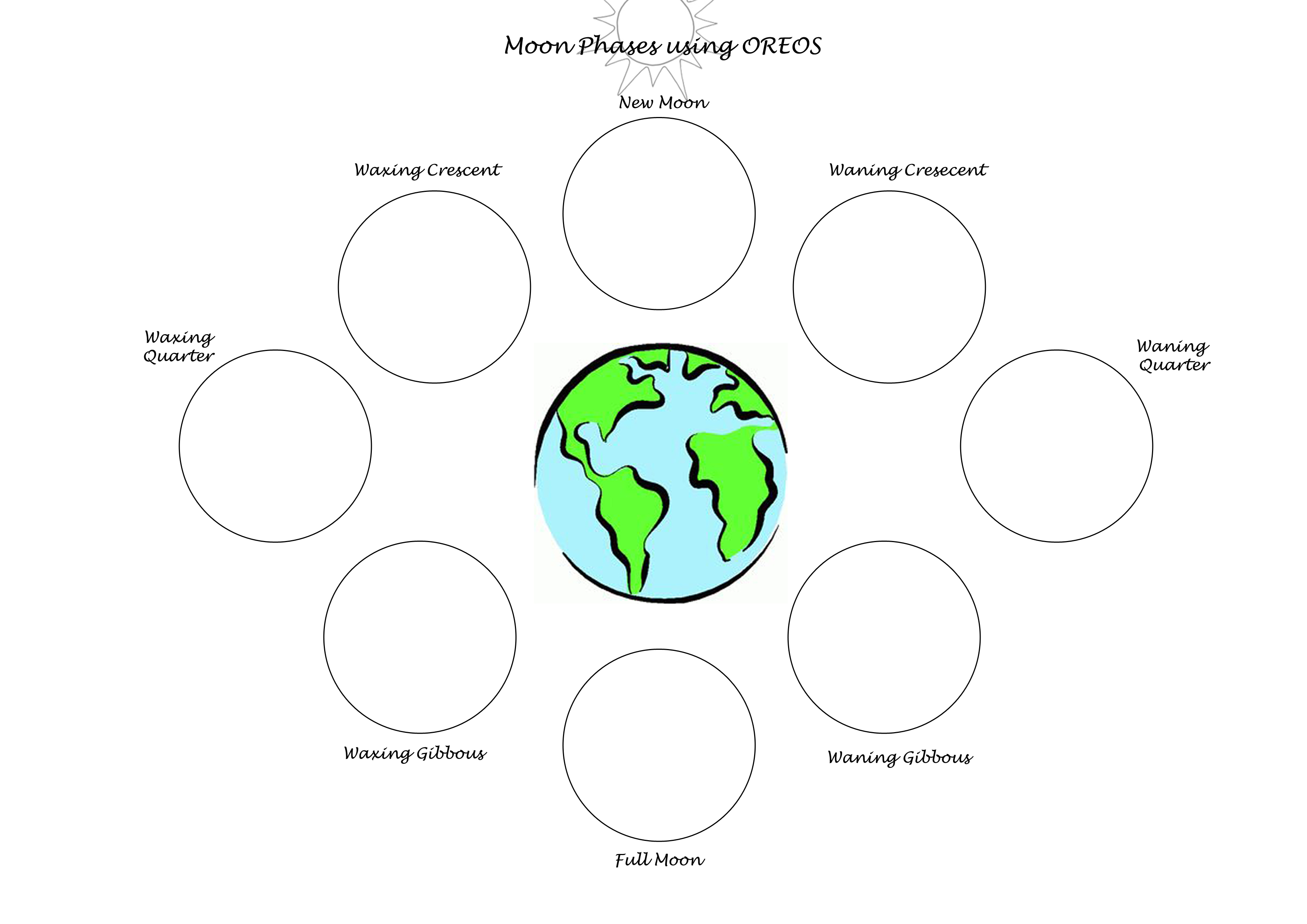 Free Worksheets Library Download And Print On Lunar Phases Diagram Ks3 Activate Science 1 Space Lesson 4 The Moon By Shaker1